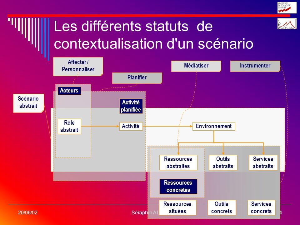 Séraphin ALAVA34 20/06/02 Activité planifiée Planifier Ressources situées Services concrets Outils concrets Instrumenter Ressources concrètes Médiatis