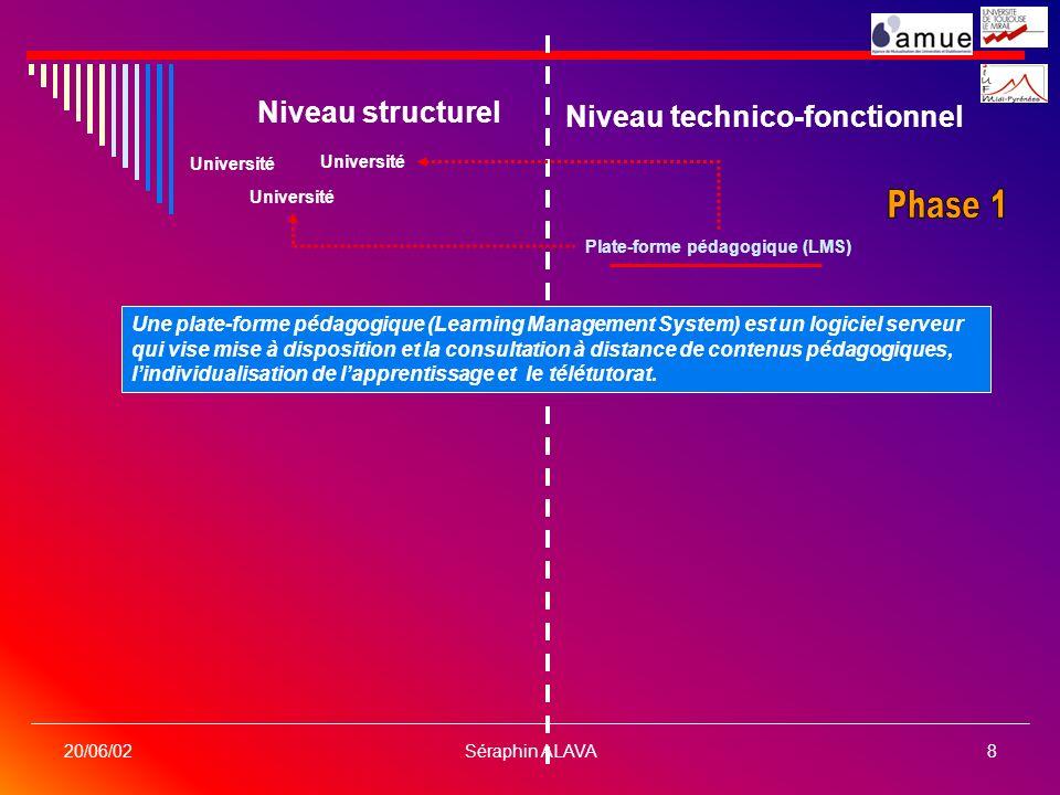 Séraphin ALAVA8 20/06/02 Niveau structurel Niveau technico-fonctionnel Université Plate-forme pédagogique (LMS) Une plate-forme pédagogique (Learning