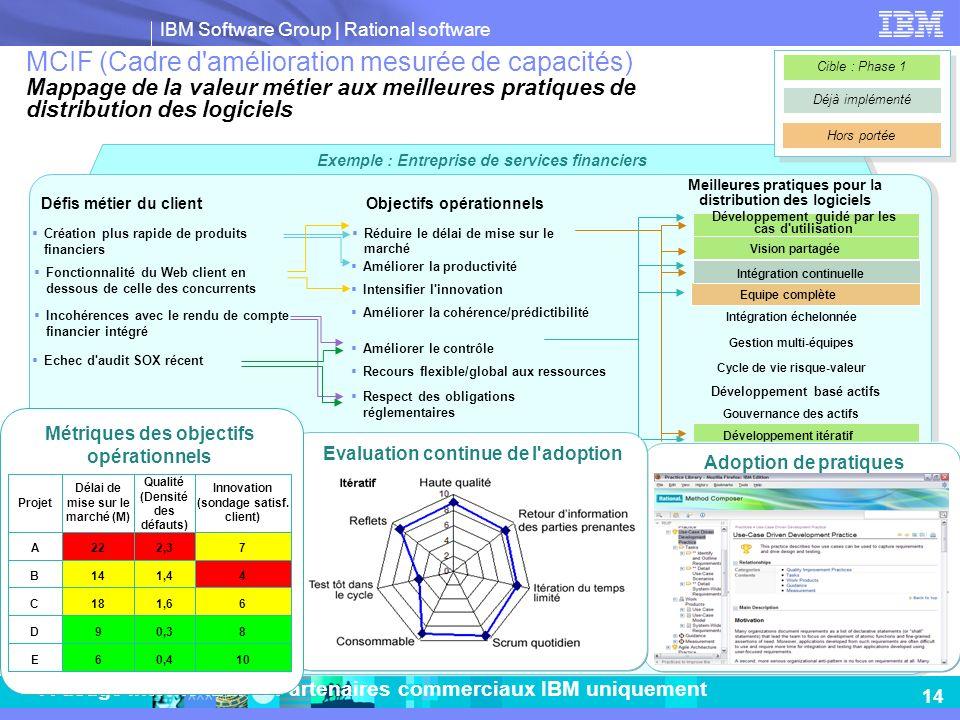 IBM Software Group   Rational software 14 A usage interne IBM et Partenaires commerciaux IBM uniquement Exemple : Entreprise de services financiers MC