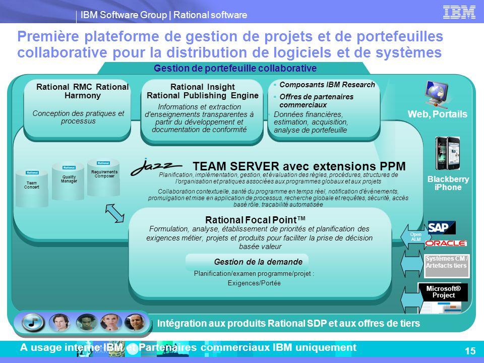 IBM Software Group   Rational software 15 A usage interne IBM et Partenaires commerciaux IBM uniquement Première plateforme de gestion de projets et d