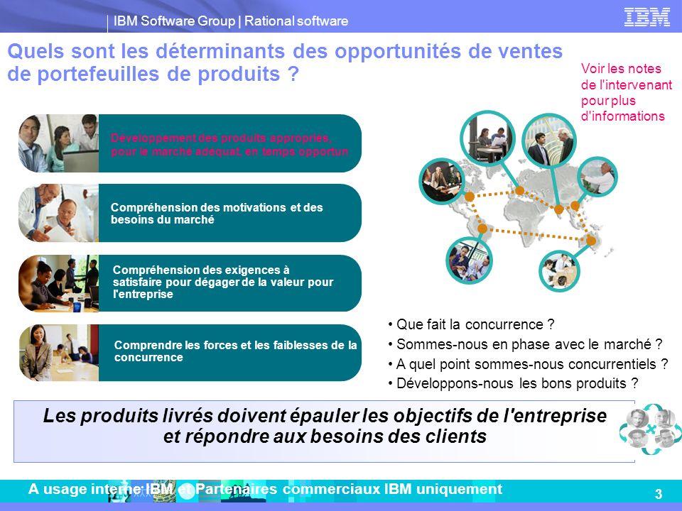 IBM Software Group   Rational software 3 A usage interne IBM et Partenaires commerciaux IBM uniquement Quels sont les déterminants des opportunités de