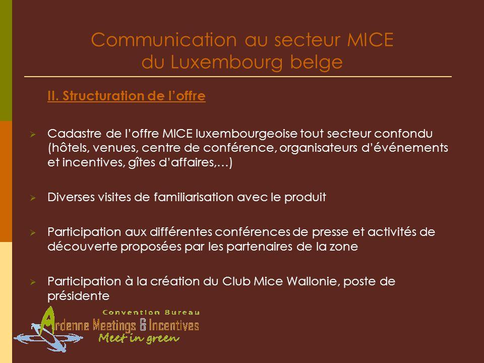Communication au secteur MICE du Luxembourg belge II. Structuration de loffre Cadastre de loffre MICE luxembourgeoise tout secteur confondu (hôtels, v