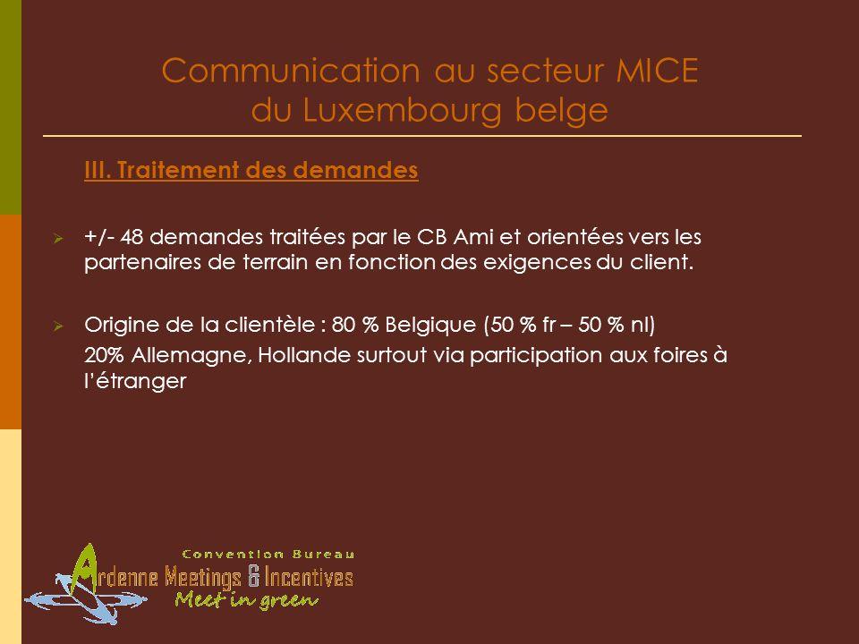 Communication au secteur MICE du Luxembourg belge III. Traitement des demandes +/- 48 demandes traitées par le CB Ami et orientées vers les partenaire