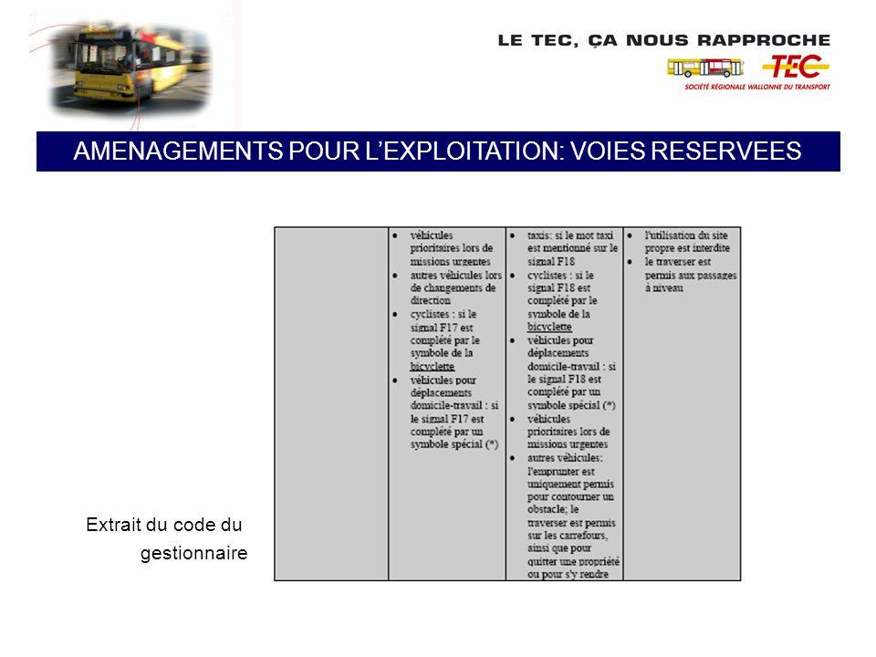 Extrait du code du gestionnaire AMENAGEMENTS POUR LEXPLOITATION: VOIES RESERVEES