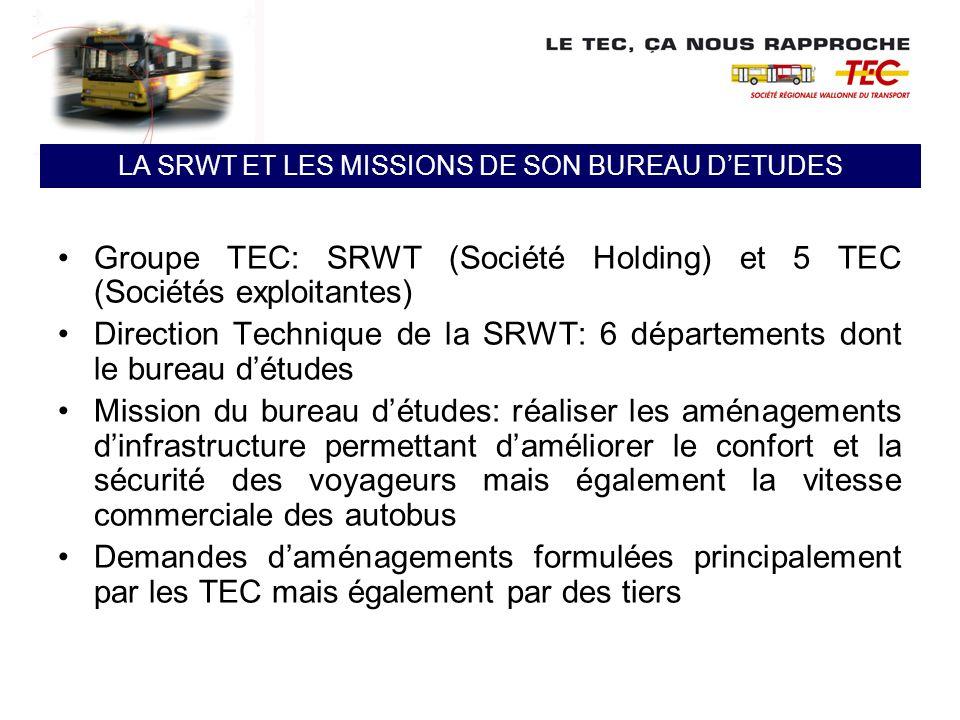 Groupe TEC: SRWT (Société Holding) et 5 TEC (Sociétés exploitantes) Direction Technique de la SRWT: 6 départements dont le bureau détudes Mission du b