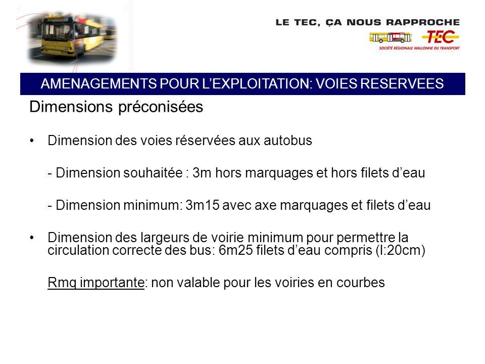 Dimensions préconisées Dimension des voies réservées aux autobus - Dimension souhaitée : 3m hors marquages et hors filets deau - Dimension minimum: 3m