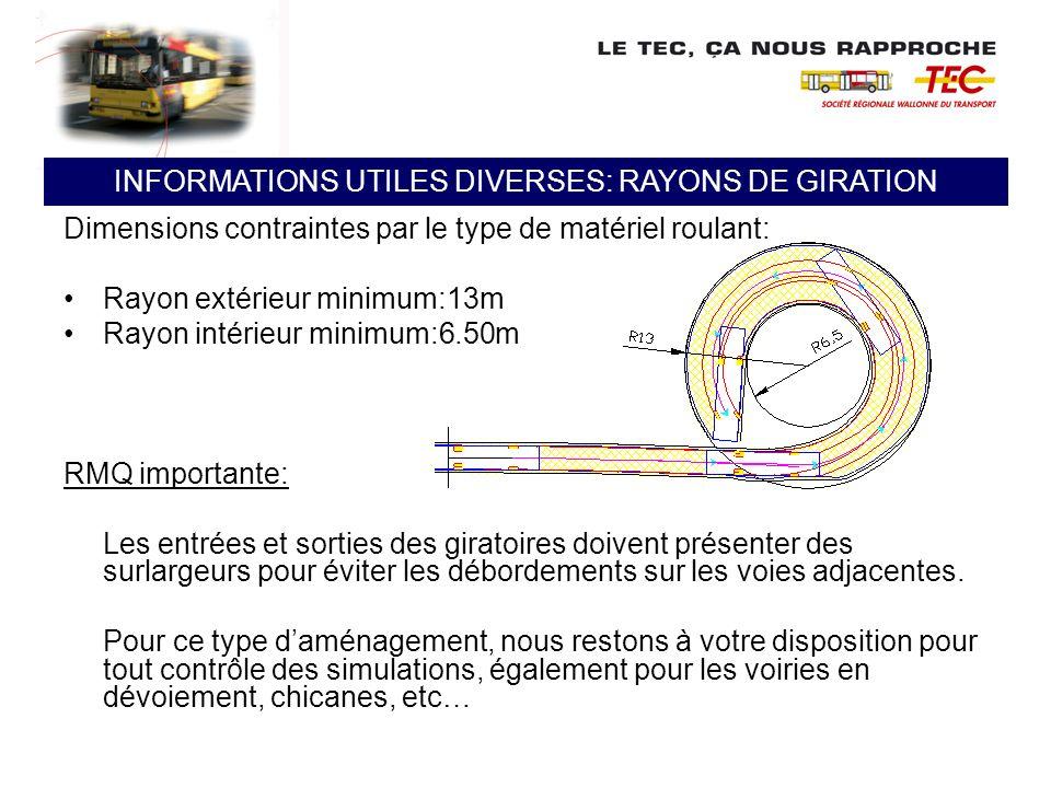 Dimensions contraintes par le type de matériel roulant: Rayon extérieur minimum:13m Rayon intérieur minimum:6.50m RMQ importante: Les entrées et sorti