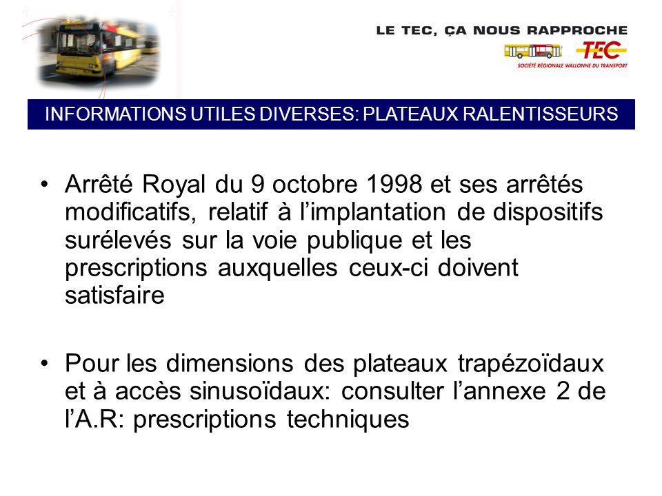 Arrêté Royal du 9 octobre 1998 et ses arrêtés modificatifs, relatif à limplantation de dispositifs surélevés sur la voie publique et les prescriptions