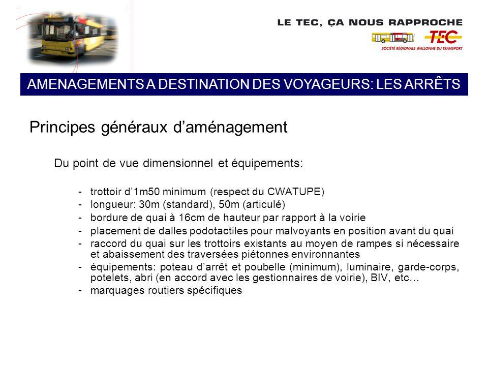 Principes généraux daménagement Du point de vue dimensionnel et équipements: -trottoir d1m50 minimum (respect du CWATUPE) -longueur: 30m (standard), 5