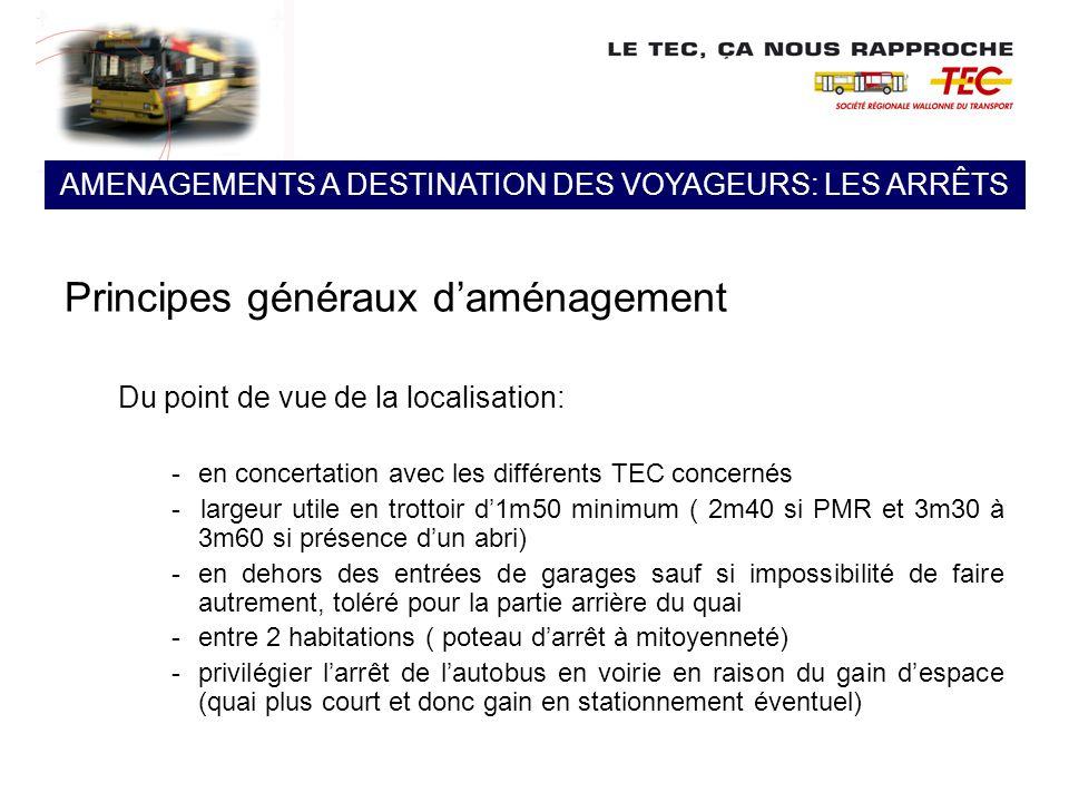 Principes généraux daménagement Du point de vue de la localisation: -en concertation avec les différents TEC concernés - largeur utile en trottoir d1m