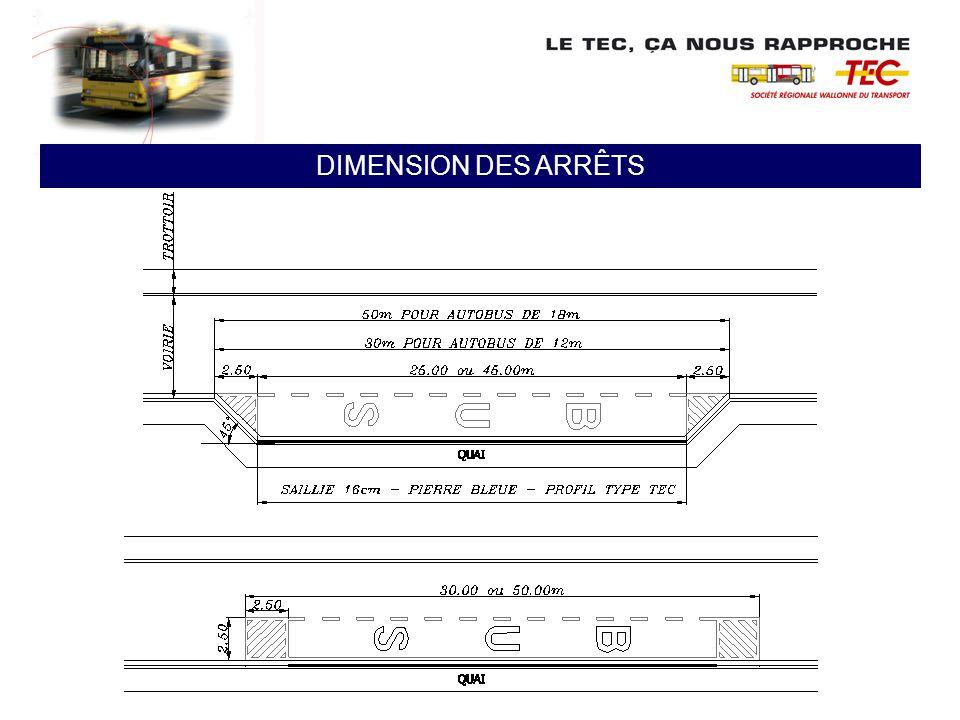 Au niveau des voies réservées: -Voies fortement sollicitées : béton, béton imprimé, béton coloré -Voies moyennement sollicitées revêtement hydrocarboné coloré éventuellement (type RMD-C1 ou 2) INFORMATIONS UTILES DIVERSES: CHOIX DES MATERIAUX
