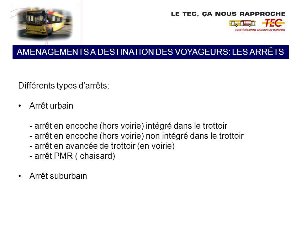 Aline VERBIST ( Provinces du Hainaut, du BW, de Namur) Tél: 081/32.28.52 Fax: 081/32.28.19 aline.verbist@tec-wl.be Jean-Yves PEREMANS( Provinces de Liège et du Luxembourg) Tél: 081/32.28.70 Fax: 081/32.28.19 jeanyves.peremans@tec-wl.be MERCI DE VOTRE ATTENTION INFORMATIONS UTILES DIVERSES: COORDONNEES