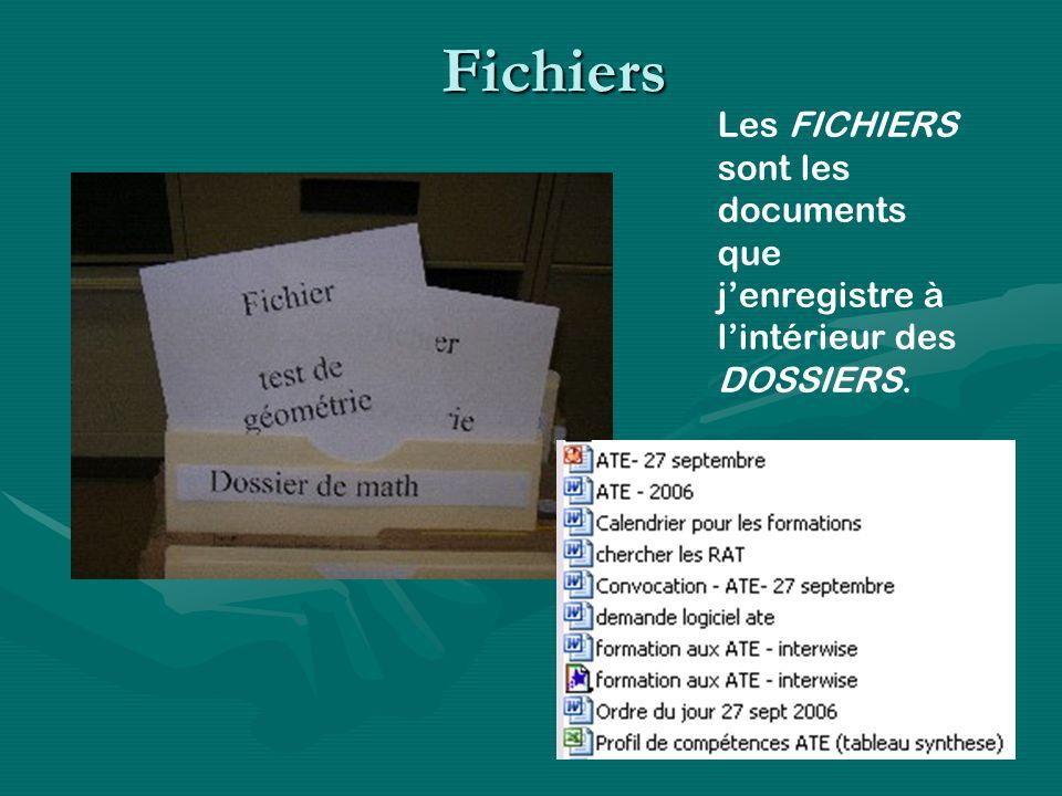 Fichiers Les FICHIERS sont les documents que jenregistre à lintérieur des DOSSIERS.