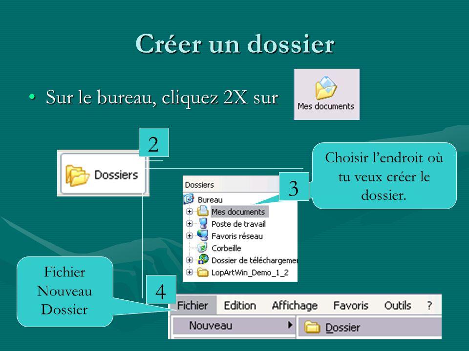 Créer un dossier Sur le bureau, cliquez 2X surSur le bureau, cliquez 2X sur 2 Choisir lendroit où tu veux créer le dossier. 3 4 Fichier Nouveau Dossie