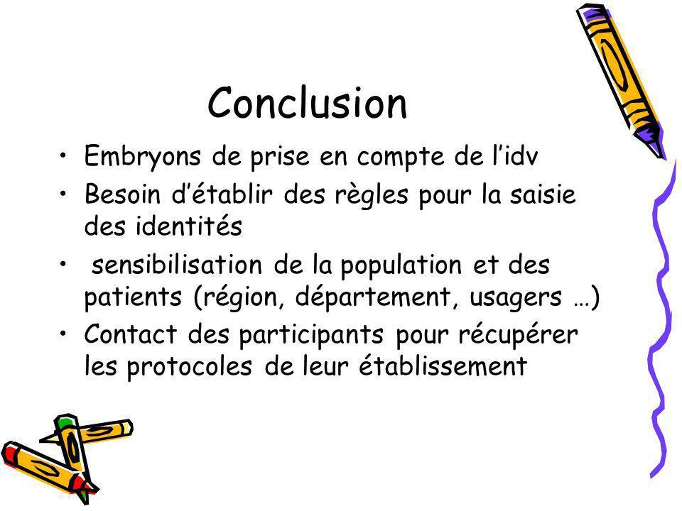 Conclusion Embryons de prise en compte de lidv Besoin détablir des règles pour la saisie des identités sensibilisation de la population et des patient