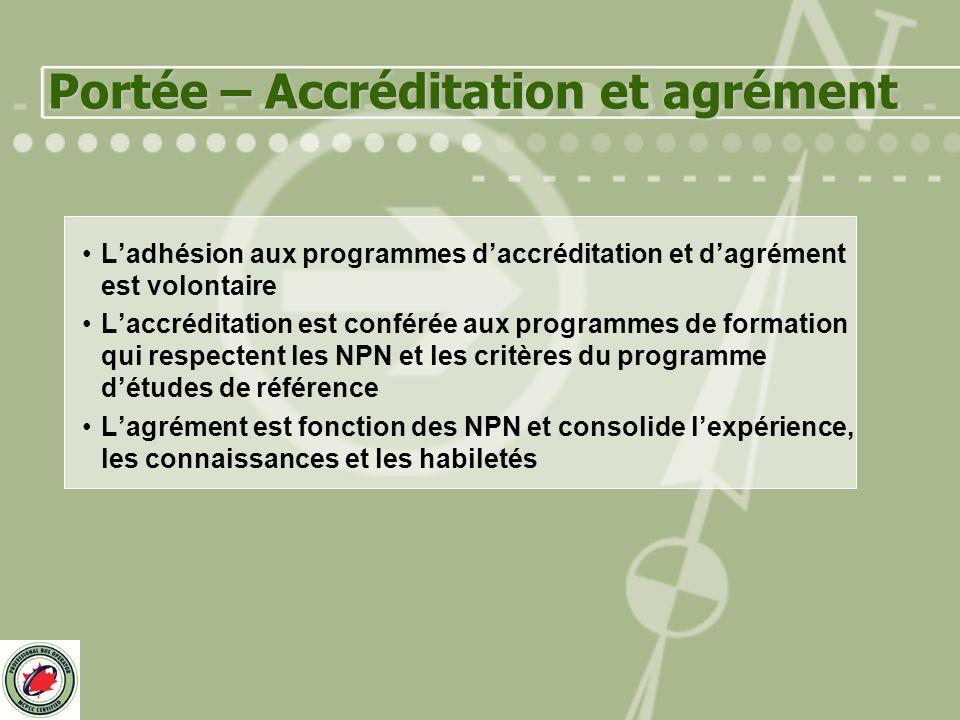 Portée – Accréditation et agrément Portée – Accréditation et agrément Ladhésion aux programmes daccréditation et dagrément est volontaire Laccréditation est conférée aux programmes de formation qui respectent les NPN et les critères du programme détudes de référence Lagrément est fonction des NPN et consolide lexpérience, les connaissances et les habiletés