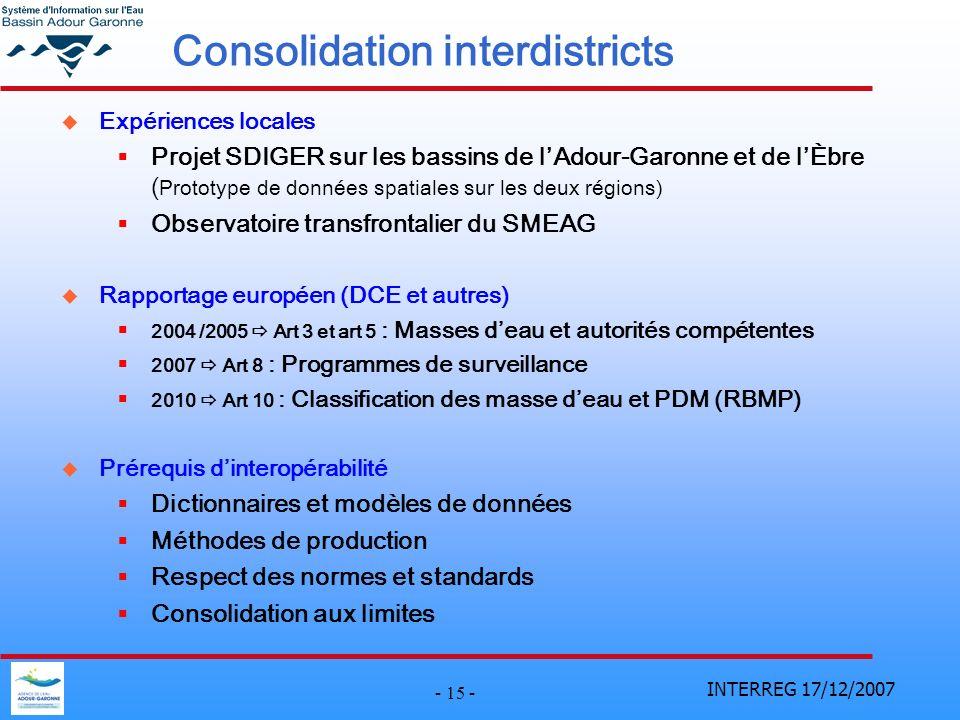 INTERREG 17/12/2007 - 15 - Consolidation interdistricts u Expériences locales Projet SDIGER sur les bassins de lAdour-Garonne et de lÈbre ( Prototype de données spatiales sur les deux régions) Observatoire transfrontalier du SMEAG u Rapportage européen (DCE et autres) 2004 /2005 Art 3 et art 5 : Masses deau et autorités compétentes 2007 Art 8 : Programmes de surveillance 2010 Art 10 : Classification des masse deau et PDM (RBMP) u Prérequis dinteropérabilité Dictionnaires et modèles de données Méthodes de production Respect des normes et standards Consolidation aux limites