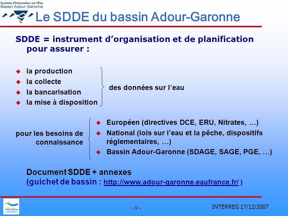 INTERREG 17/12/2007 - 9 - SDDE = instrument dorganisation et de planification pour assurer : la production la collecte la bancarisation la mise à disposition Le SDDE du bassin Adour-Garonne des données sur leau Européen (directives DCE, ERU, Nitrates, …) National (lois sur leau et la pêche, dispositifs réglementaires, …) Bassin Adour-Garonne (SDAGE, SAGE, PGE, …) pour les besoins de connaissance Document SDDE + annexes (guichet de bassin : http://www.adour-garonne.eaufrance.fr/ )