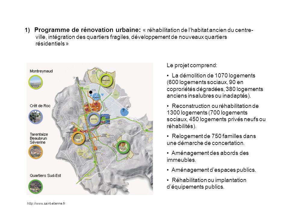1) Programme de rénovation urbaine: « réhabilitation de lhabitat ancien du centre- ville, intégration des quartiers fragiles, développement de nouveau
