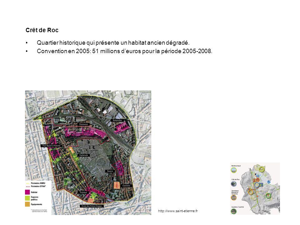 Crêt de Roc Quartier historique qui présente un habitat ancien dégradé. Convention en 2005: 51 millions deuros pour la période 2005-2008. http://www.s