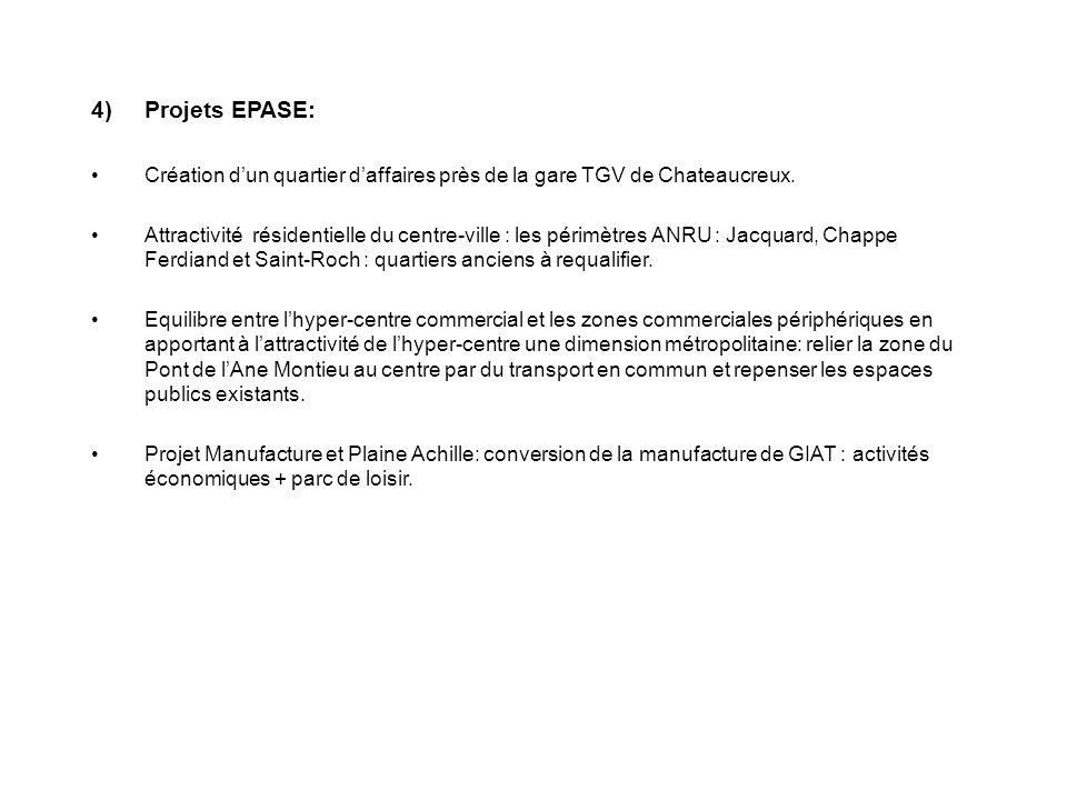 4)Projets EPASE: Création dun quartier daffaires près de la gare TGV de Chateaucreux. Attractivité résidentielle du centre-ville : les périmètres ANRU