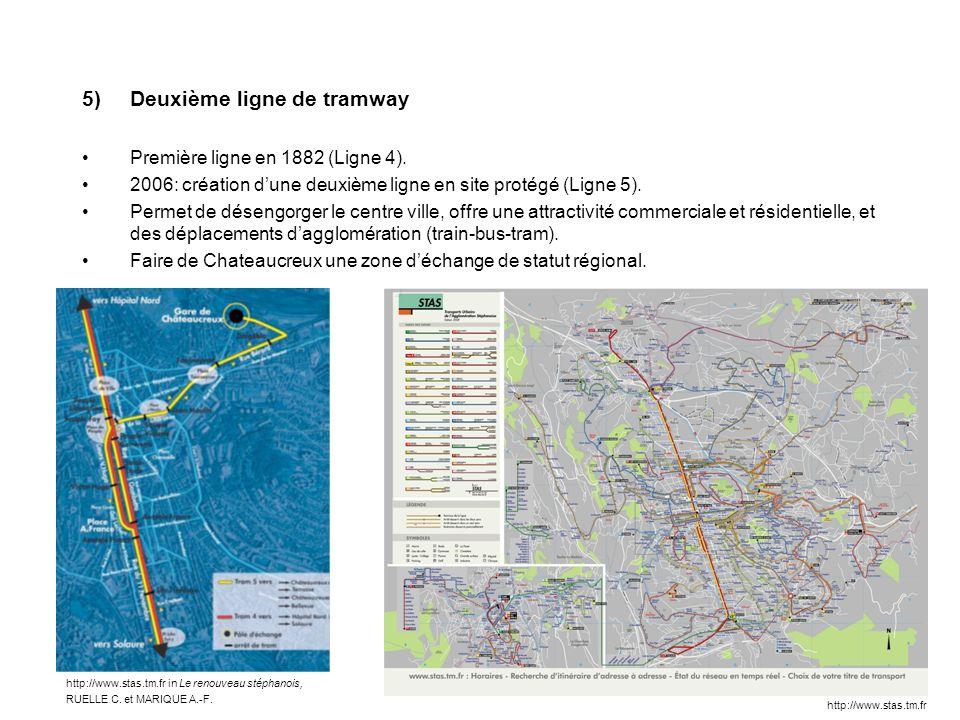 5)Deuxième ligne de tramway Première ligne en 1882 (Ligne 4). 2006: création dune deuxième ligne en site protégé (Ligne 5). Permet de désengorger le c