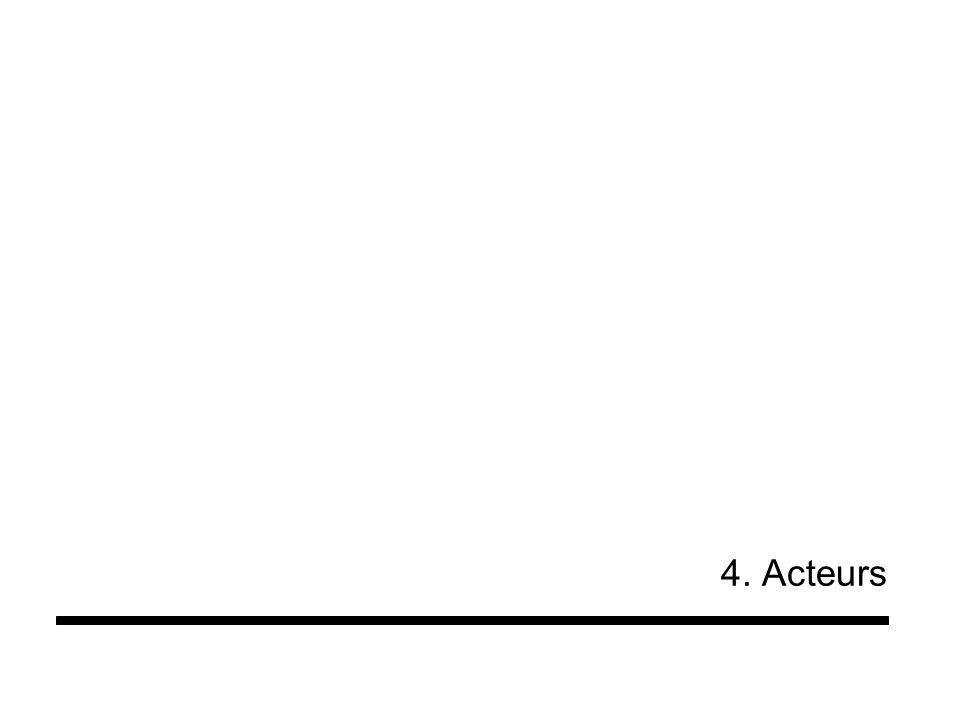 4. Acteurs