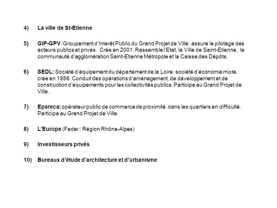 4)La ville de St-Etienne 5)GIP-GPV: Groupement dInterêt Public du Grand Projet de Ville: assure le pilotage des acteurs publics et privés. Crée en 200
