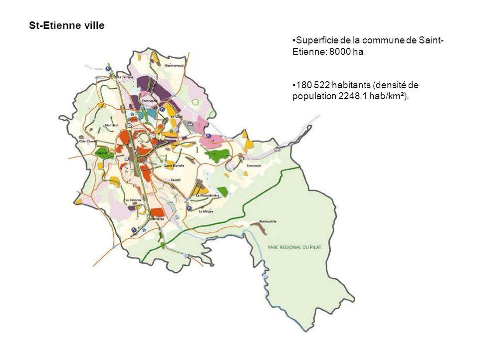 St-Etienne ville Superficie de la commune de Saint- Etienne: 8000 ha. 180 522 habitants (densité de population 2248.1 hab/km²).