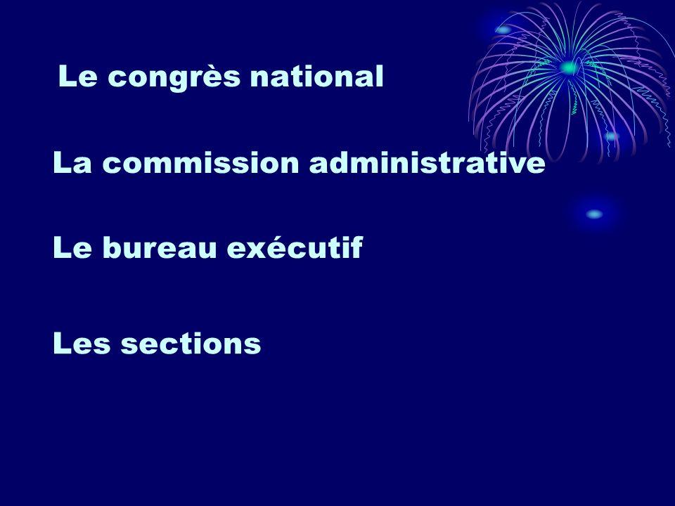 Le congrès national Le Congrès est la plus haute instance du syndicat Sont congressistes : Les délégués de sections élus à cet effet Les membres de la commission administrative sortants après adoption du rapport moral et du rapport financier.