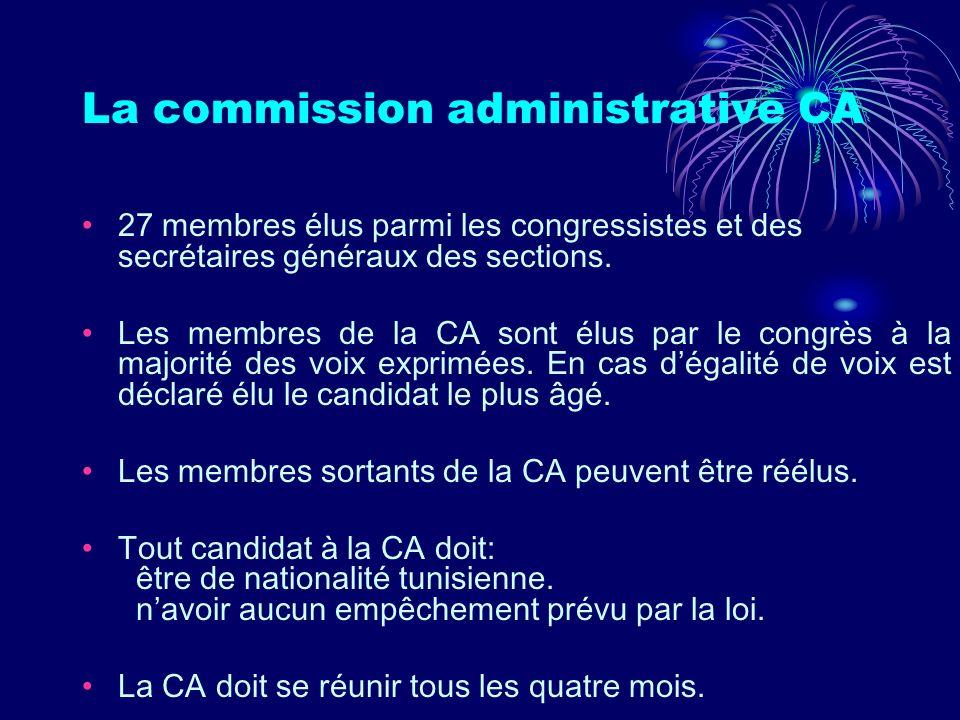La commission administrative CA 27 membres élus parmi les congressistes et des secrétaires généraux des sections. Les membres de la CA sont élus par l