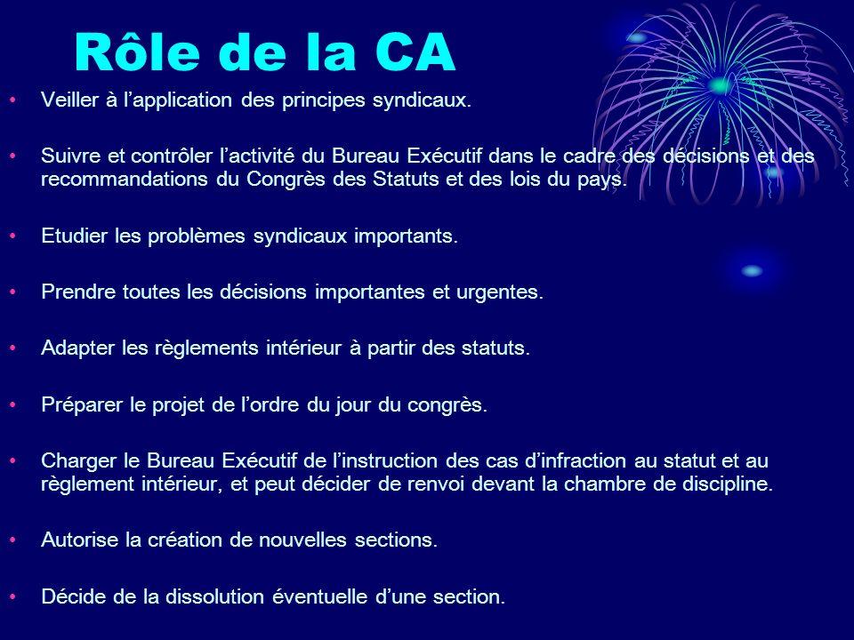 Le bureau exécutif Le BE du Syndicat se compose de 9 membres élus par et parmi les 27 membres de la CA issue du Congrès.