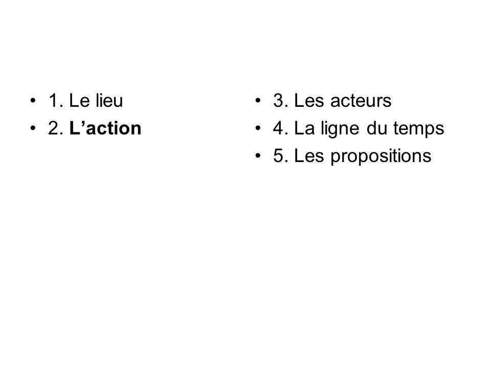 1. Le lieu 2. Laction 3. Les acteurs 4. La ligne du temps 5. Les propositions
