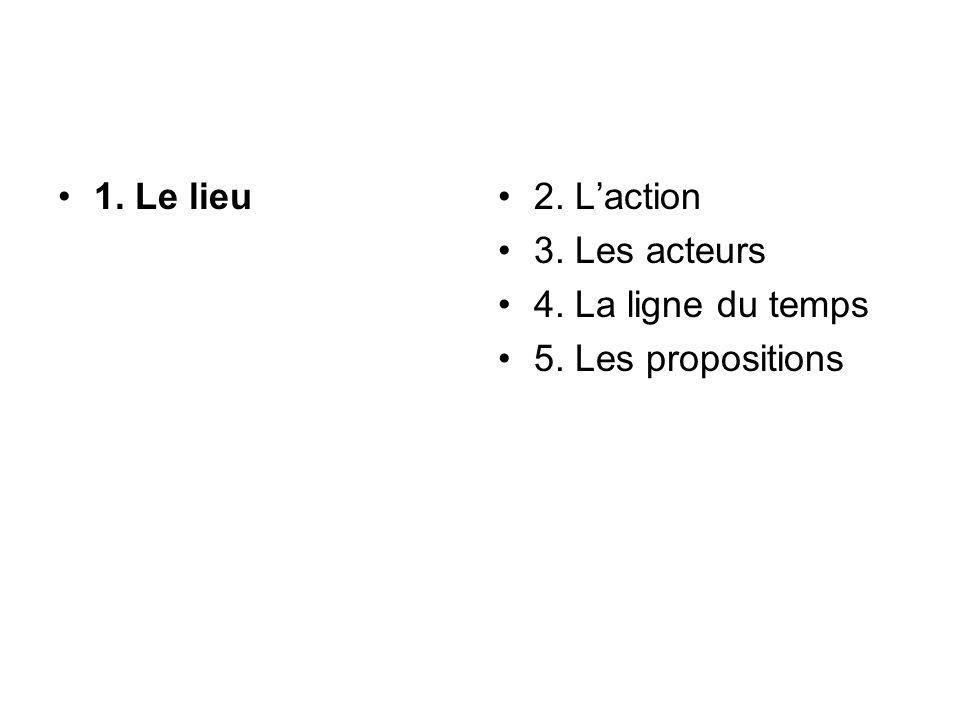 1. Le lieu2. Laction 3. Les acteurs 4. La ligne du temps 5. Les propositions