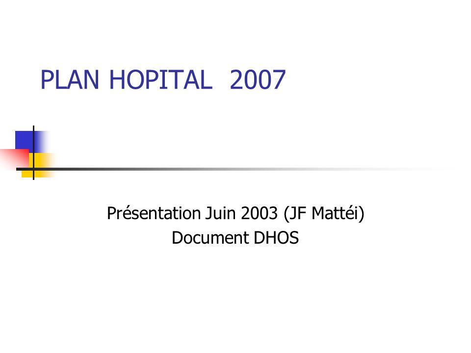 PLAN HOPITAL 2007 Présentation Juin 2003 (JF Mattéi) Document DHOS