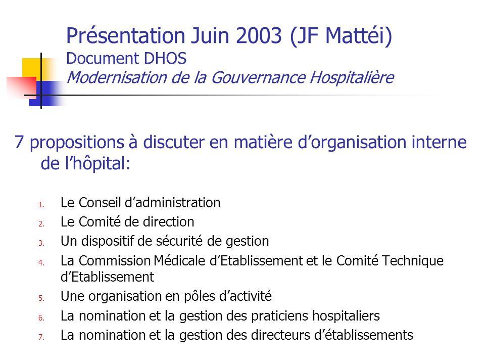 Présentation Juin 2003 (JF Mattéi) Document DHOS Modernisation de la Gouvernance Hospitalière 7 propositions à discuter en matière dorganisation inter