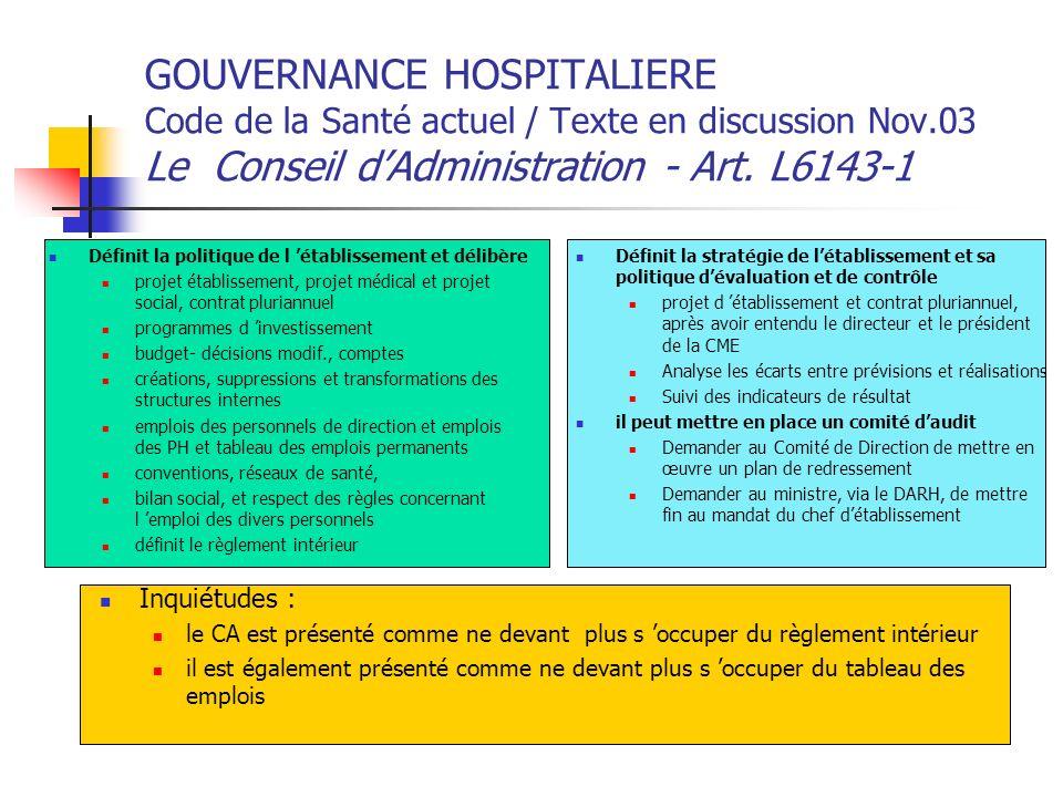 GOUVERNANCE HOSPITALIERE Code de la Santé actuel / Texte en discussion Nov.03 Le Conseil dAdministration - Art. L6143-1 Définit la politique de l étab