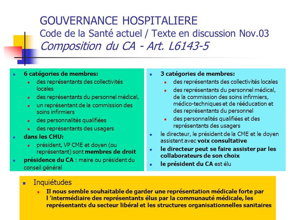 GOUVERNANCE HOSPITALIERE Code de la Santé actuel / Texte en discussion Nov.03 Composition du CA - Art. L6143-5 6 catégories de membres: des représenta