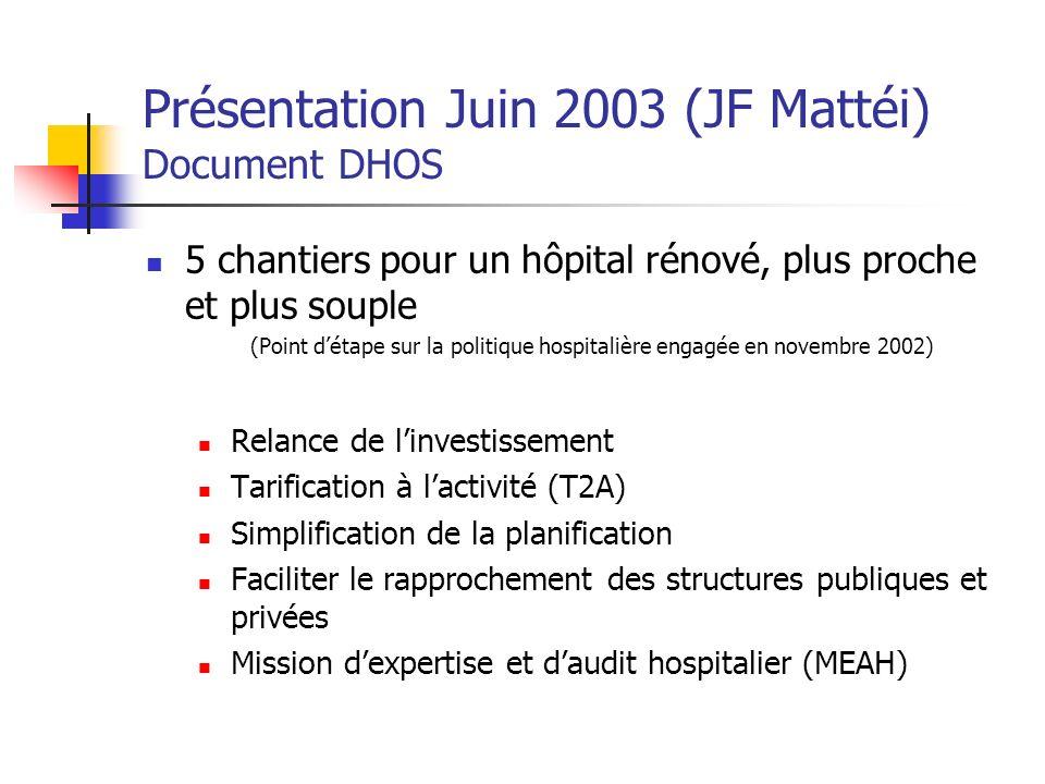Présentation Juin 2003 (JF Mattéi) Document DHOS 5 chantiers pour un hôpital rénové, plus proche et plus souple (Point détape sur la politique hospita