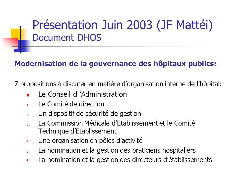 Présentation Juin 2003 (JF Mattéi) Document DHOS Modernisation de la gouvernance des hôpitaux publics: 7 propositions à discuter en matière dorganisat
