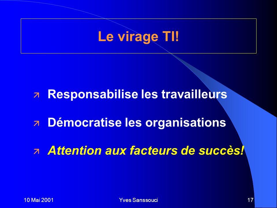 10 Mai 2001Yves Sanssouci17 Le virage TI.