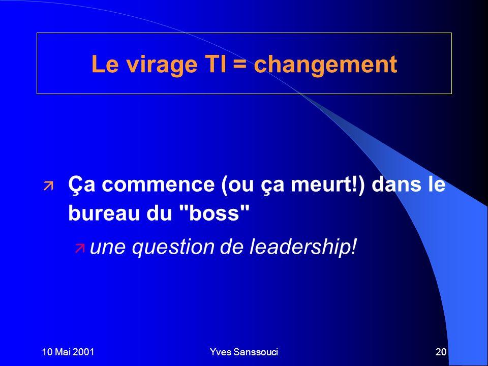 10 Mai 2001Yves Sanssouci20 Le virage TI changement ä Ça commence (ou ça meurt!) dans le bureau du boss ä une question de leadership.