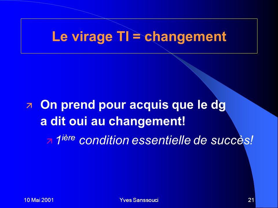 10 Mai 2001Yves Sanssouci21 ä On prend pour acquis que le dg a dit oui au changement.