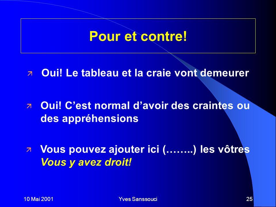 10 Mai 2001Yves Sanssouci25 Pour et contre. ä Oui.