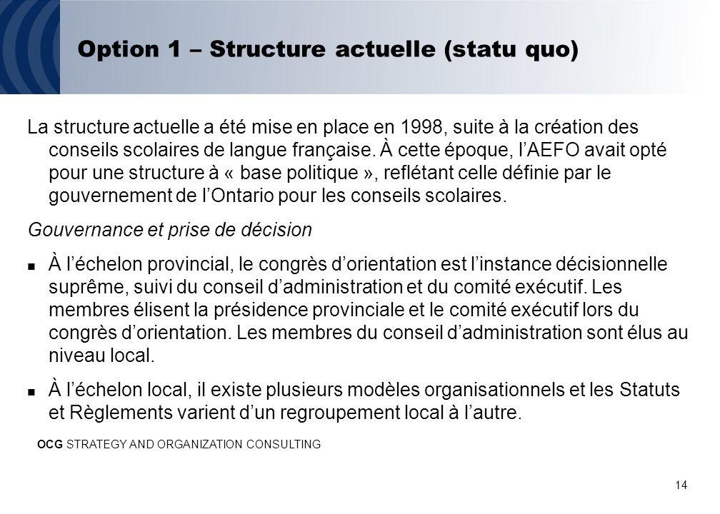 14 Option 1 – Structure actuelle (statu quo) La structure actuelle a été mise en place en 1998, suite à la création des conseils scolaires de langue française.