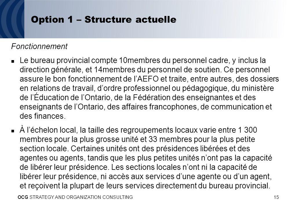 15 Option 1 – Structure actuelle Fonctionnement Le bureau provincial compte 10membres du personnel cadre, y inclus la direction générale, et 14membres