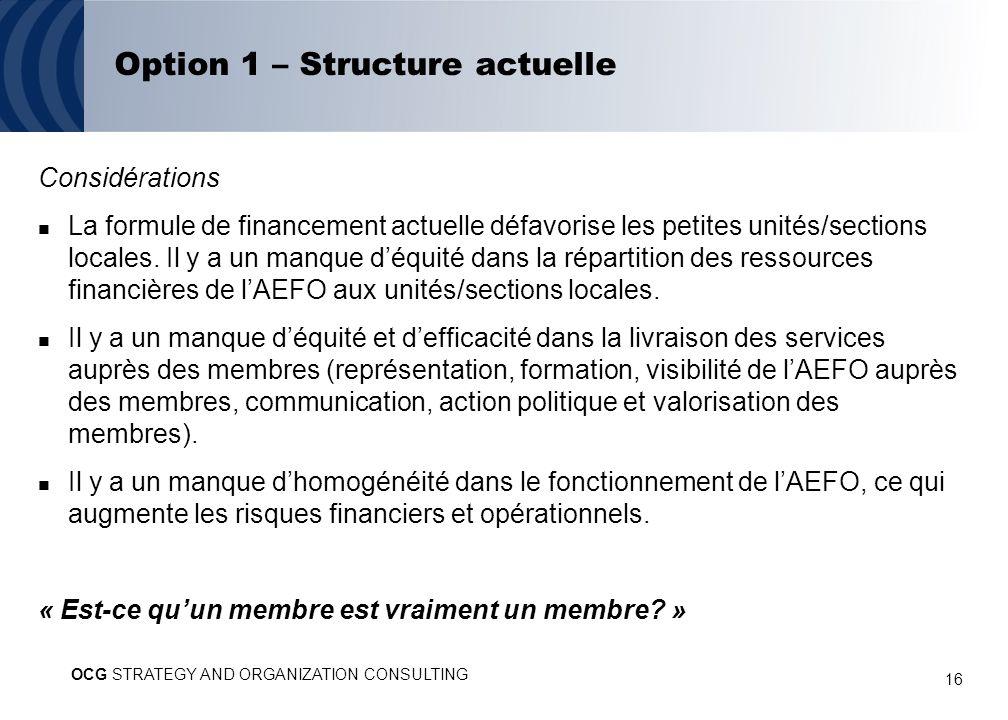 16 Option 1 – Structure actuelle Considérations La formule de financement actuelle défavorise les petites unités/sections locales. Il y a un manque dé