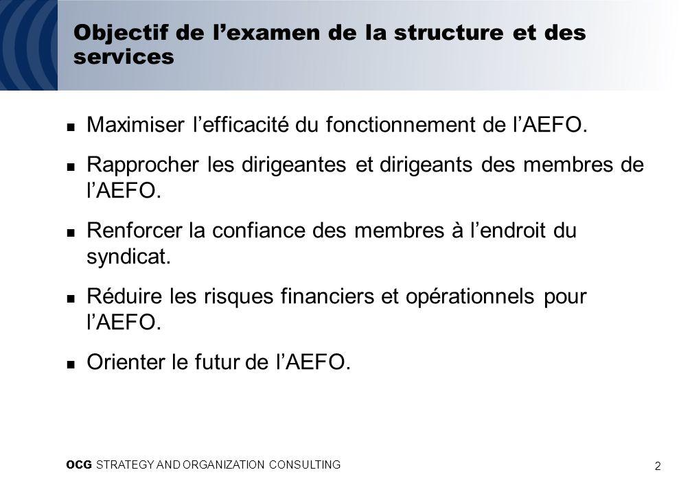 2 Objectif de lexamen de la structure et des services Maximiser lefficacité du fonctionnement de lAEFO. Rapprocher les dirigeantes et dirigeants des m