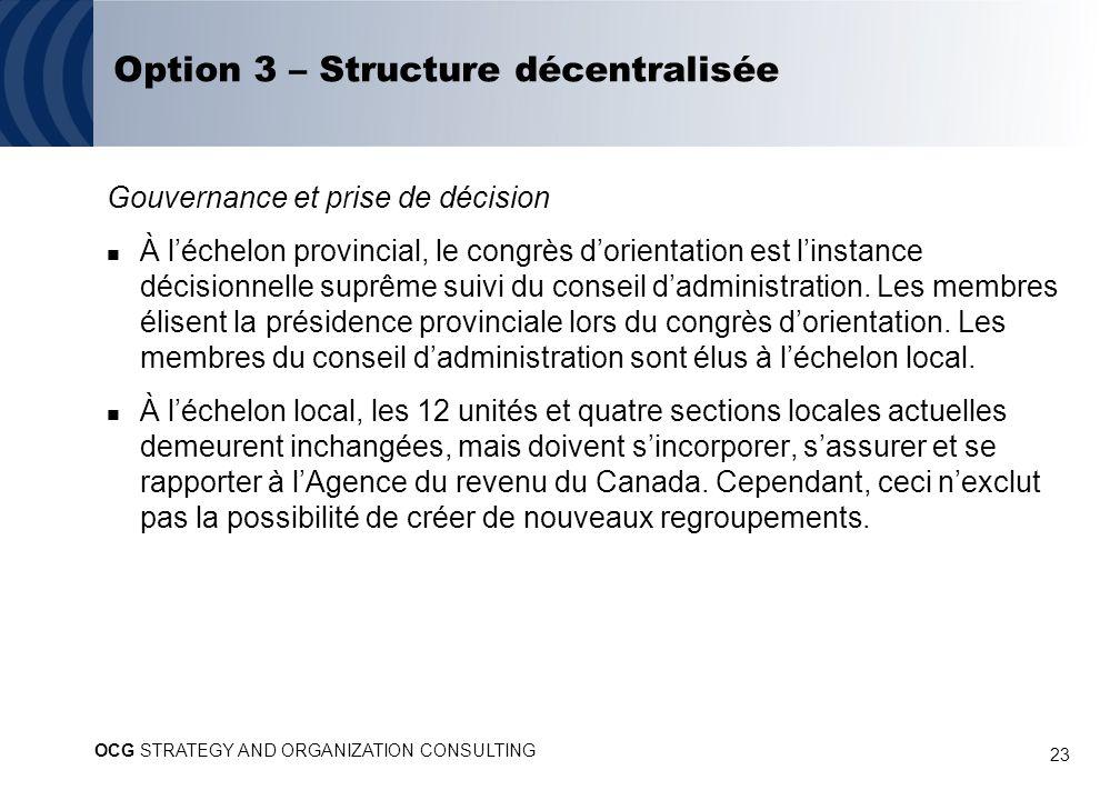 23 Option 3 – Structure décentralisée Gouvernance et prise de décision À léchelon provincial, le congrès dorientation est linstance décisionnelle supr