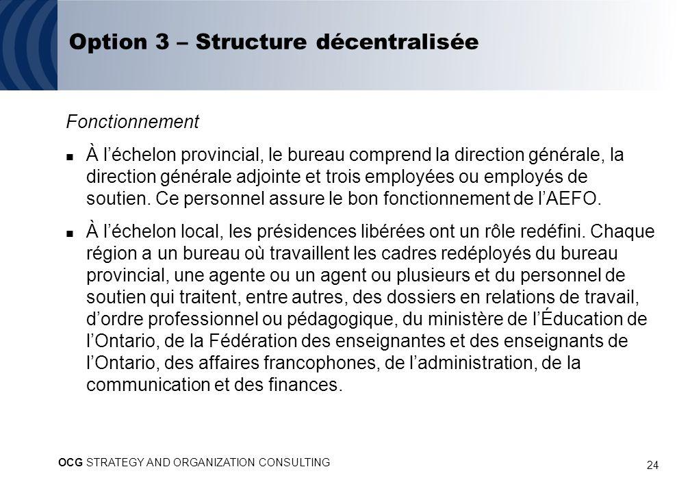 24 Option 3 – Structure décentralisée Fonctionnement À léchelon provincial, le bureau comprend la direction générale, la direction générale adjointe e
